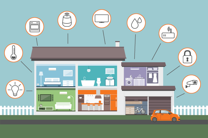 The benefits of smart home gadgets